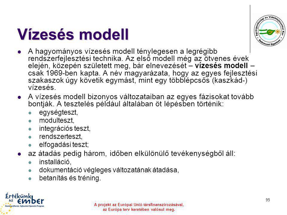 A projekt az Európai Unió társfinanszírozásával, az Európa terv keretében valósul meg. 95 Vízesés modell A hagyományos vízesés modell ténylegesen a le