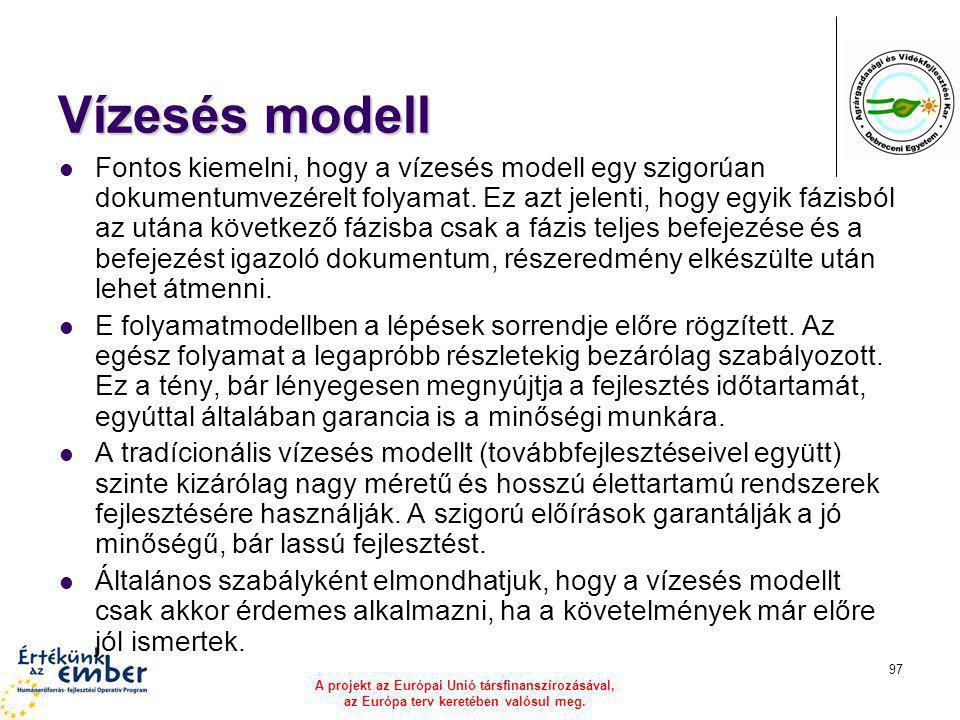 A projekt az Európai Unió társfinanszírozásával, az Európa terv keretében valósul meg. 97 Vízesés modell Fontos kiemelni, hogy a vízesés modell egy sz