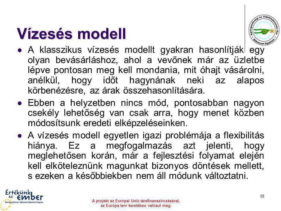 A projekt az Európai Unió társfinanszírozásával, az Európa terv keretében valósul meg. 98 Vízesés modell A klasszikus vízesés modellt gyakran hasonlít