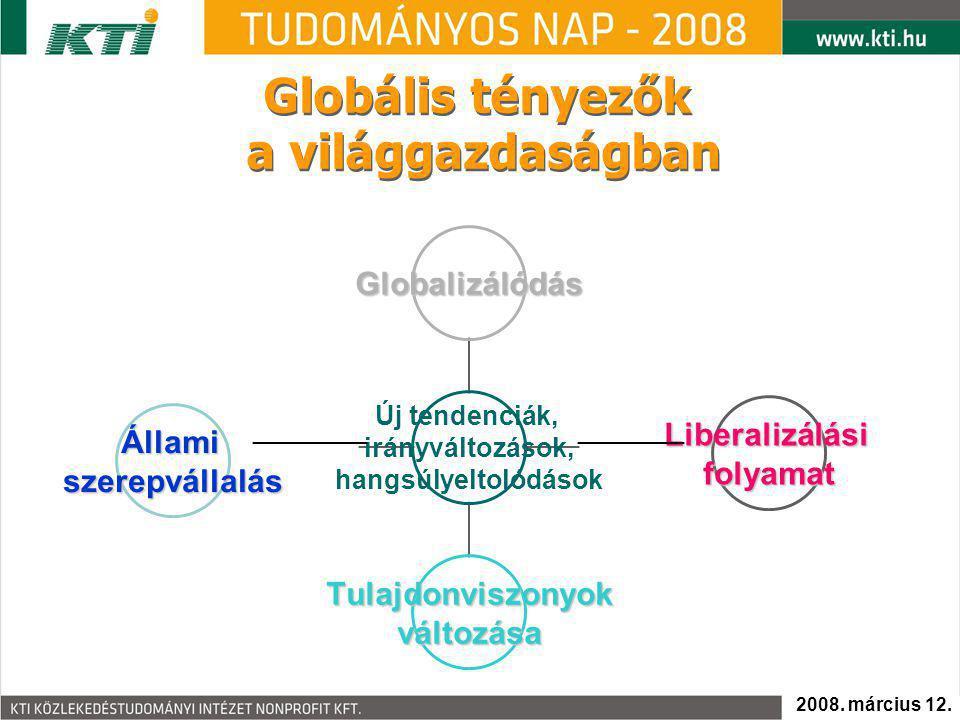 Globális tényezők a világgazdaságban 2008. március 12.