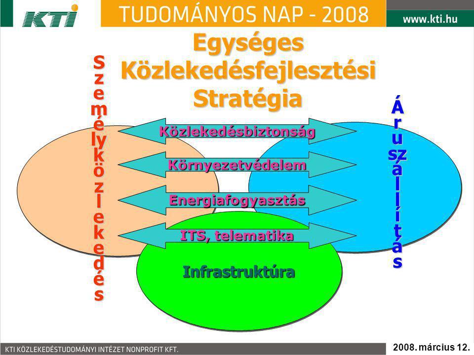Egységes Közlekedésfejlesztési Stratégia InfrastruktúraInfrastruktúra S z e m é ly k ö z l e k e d é s Á r u sz á l l í t á s Közlekedésbiztonság Körn