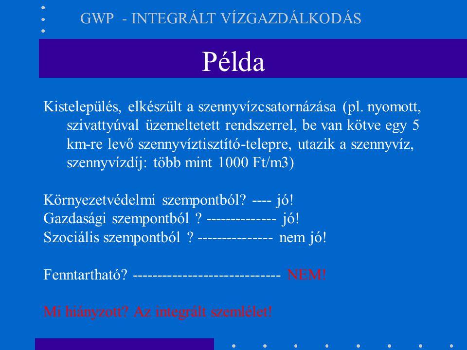 Példa GWP - INTEGRÁLT VÍZGAZDÁLKODÁS Kistelepülés, elkészült a szennyvízcsatornázása (pl.