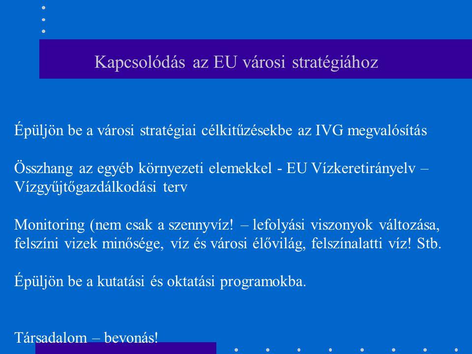 Kapcsolódás az EU városi stratégiához Épüljön be a városi stratégiai célkitűzésekbe az IVG megvalósítás Összhang az egyéb környezeti elemekkel - EU Ví