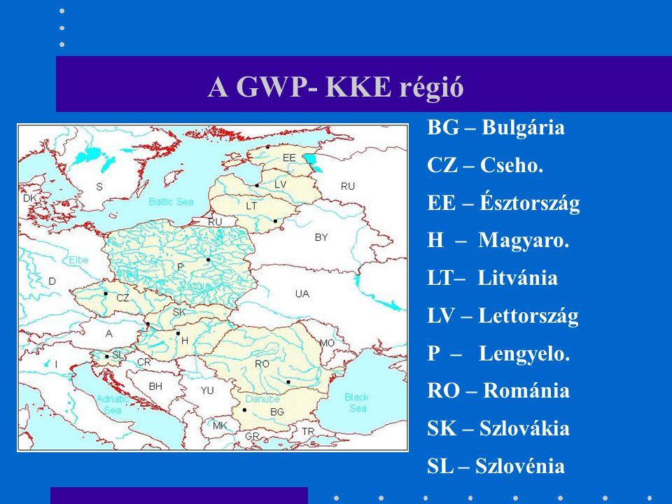 A GWP- KKE régió BG – Bulgária CZ – Cseho. EE – Észtország H – Magyaro. LT– Litvánia LV – Lettország P – Lengyelo. RO – Románia SK – Szlovákia SL – Sz