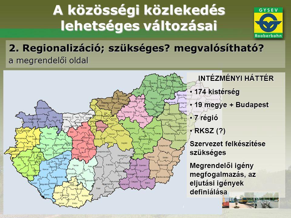 A közösségi közlekedés lehetséges változásai 2. Regionalizáció; szükséges? megvalósítható? a megrendelői oldal INTÉZMÉNYI HÁTTÉR 174 kistérség 174 kis