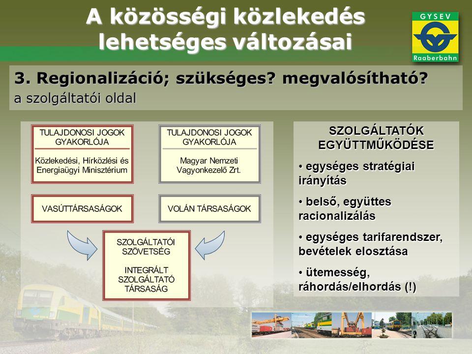 A közösségi közlekedés lehetséges változásai 3. Regionalizáció; szükséges? megvalósítható? a szolgáltatói oldal SZOLGÁLTATÓK EGYÜTTMŰKÖDÉSE egységes s