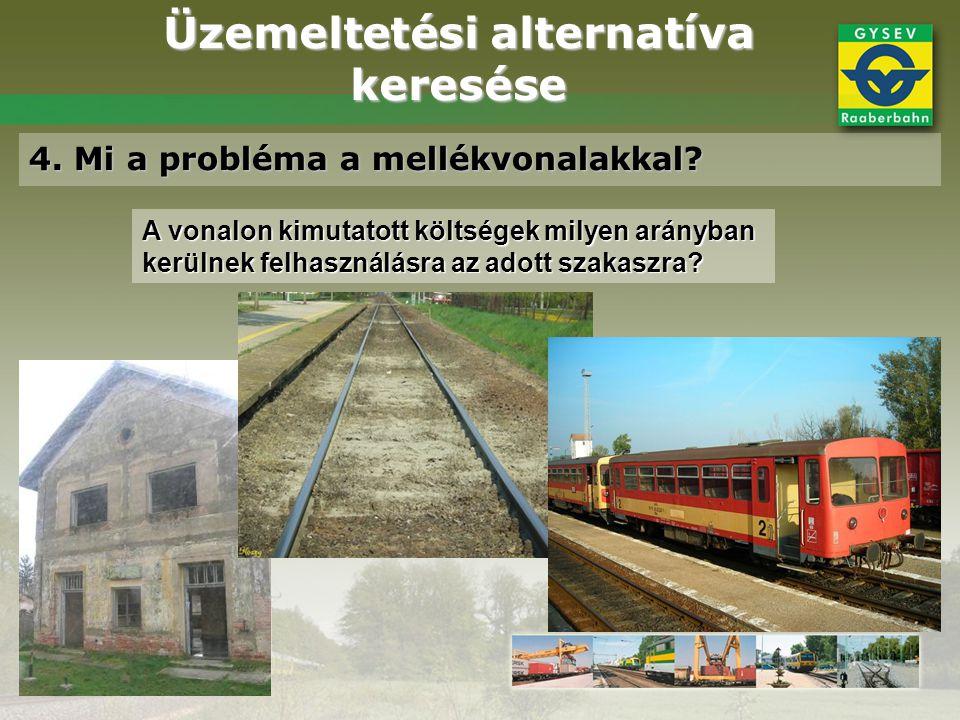 Üzemeltetési alternatíva keresése 4. Mi a probléma a mellékvonalakkal? A vonalon kimutatott költségek milyen arányban kerülnek felhasználásra az adott