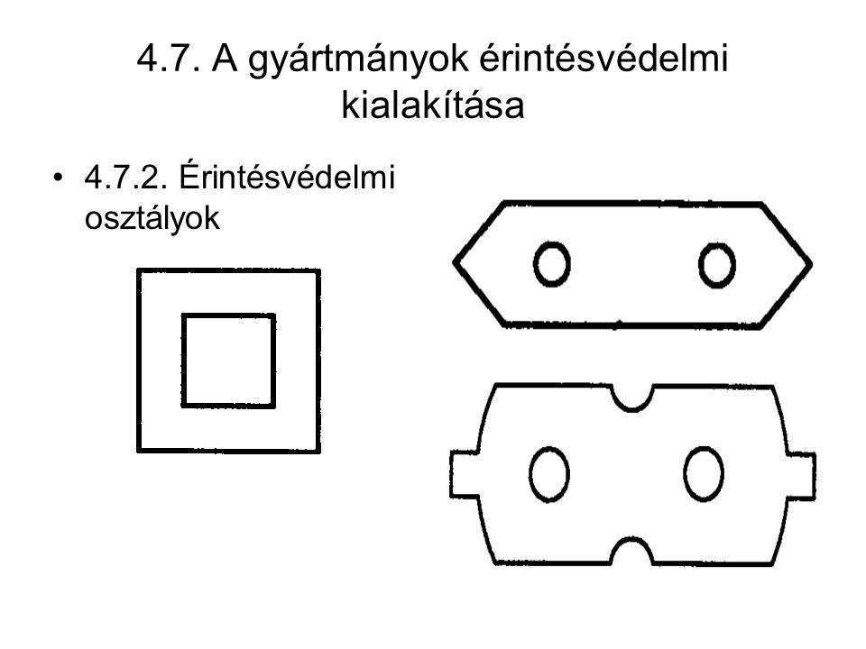 4.7. A gyártmányok érintésvédelmi kialakítása 4.7.2. Érintésvédelmi osztályok