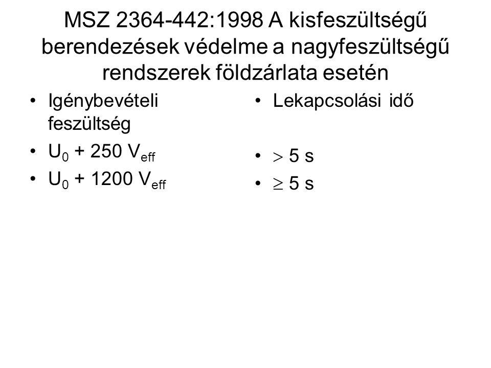 MSZ 2364-442:1998 A kisfeszültségű berendezések védelme a nagyfeszültségű rendszerek földzárlata esetén Igénybevételi feszültség U 0 + 250 V eff U 0 + 1200 V eff Lekapcsolási idő  5 s  5 s