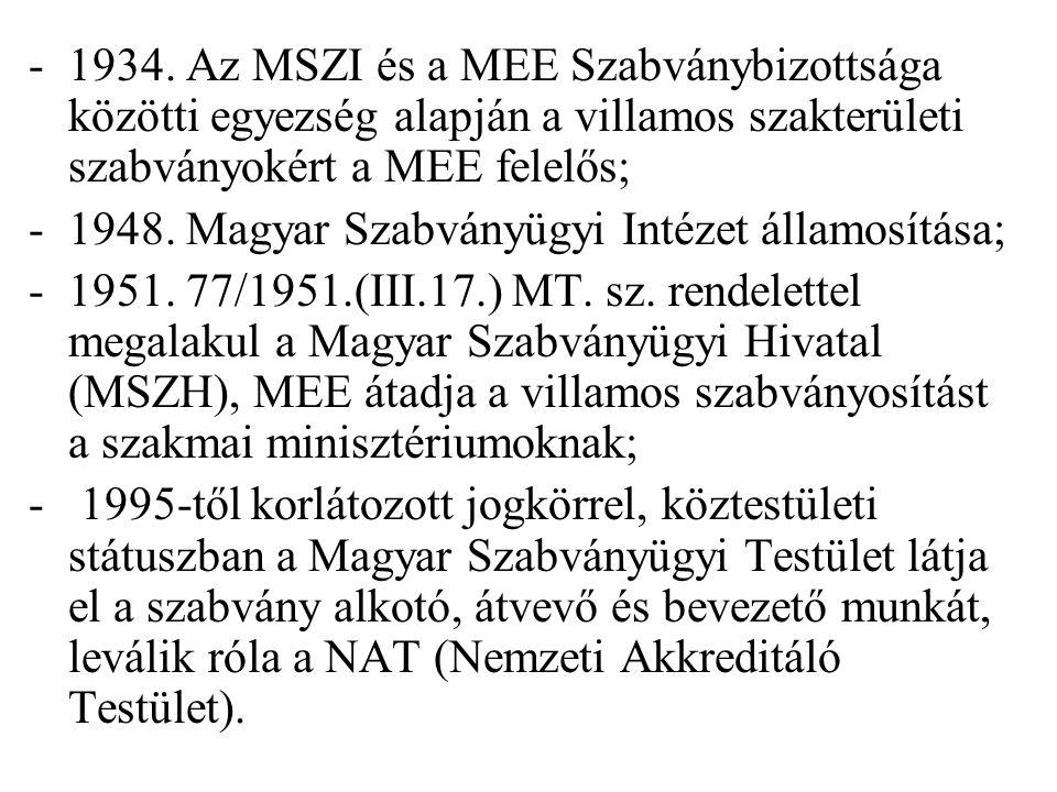Szabványok főbb jellemzői korábban: Kötelező szabványok köre: 1994.
