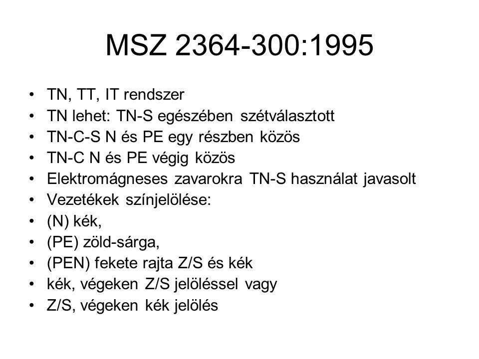 MSZ 2364-300:1995 TN, TT, IT rendszer TN lehet: TN-S egészében szétválasztott TN-C-S N és PE egy részben közös TN-C N és PE végig közös Elektromágneses zavarokra TN-S használat javasolt Vezetékek színjelölése: (N) kék, (PE) zöld-sárga, (PEN) fekete rajta Z/S és kék kék, végeken Z/S jelöléssel vagy Z/S, végeken kék jelölés