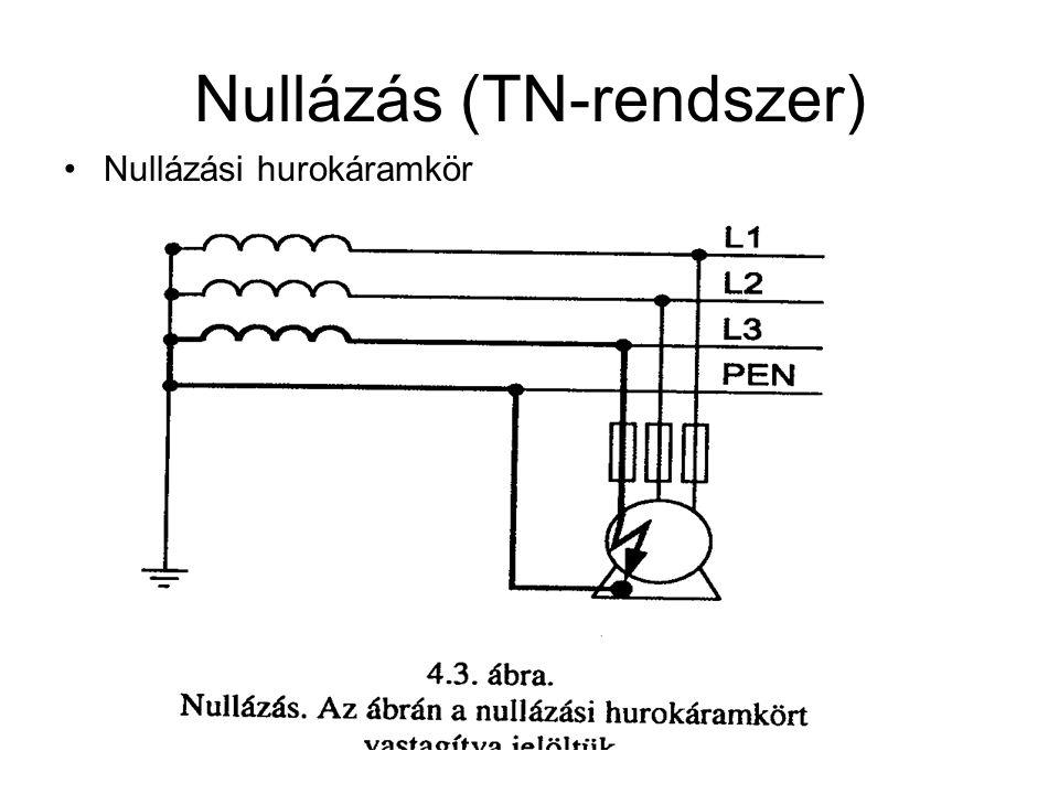 Nullázás (TN-rendszer) Nullázási hurokáramkör