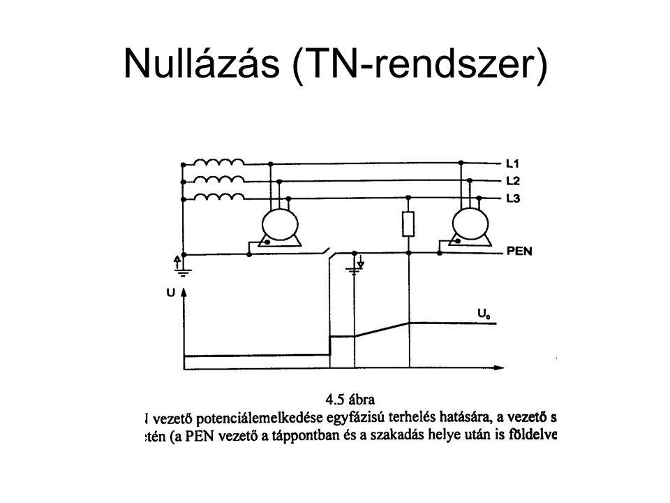 Nullázás (TN-rendszer)