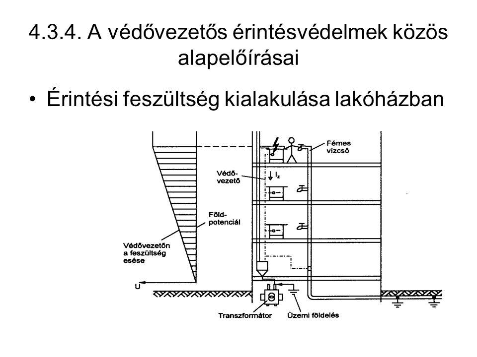 4.3.4. A védővezetős érintésvédelmek közös alapelőírásai Érintési feszültség kialakulása lakóházban