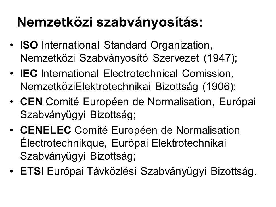 Nemzetközi szabványosítás: ISO International Standard Organization, Nemzetközi Szabványosító Szervezet (1947); IEC International Electrotechnical Comission, NemzetköziElektrotechnikai Bizottság (1906); CEN Comité Européen de Normalisation, Európai Szabványügyi Bizottság; CENELEC Comité Européen de Normalisation Électrotechnikque, Európai Elektrotechnikai Szabványügyi Bizottság; ETSI Európai Távközlési Szabványügyi Bizottság.