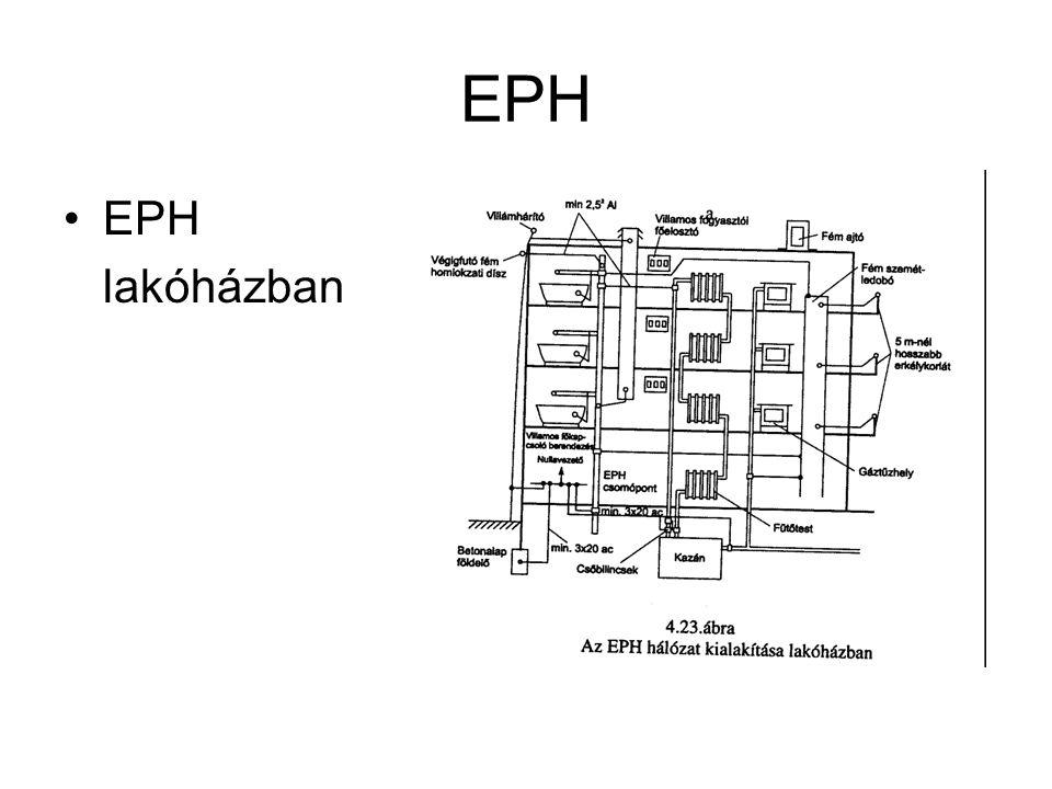 EPH lakóházban
