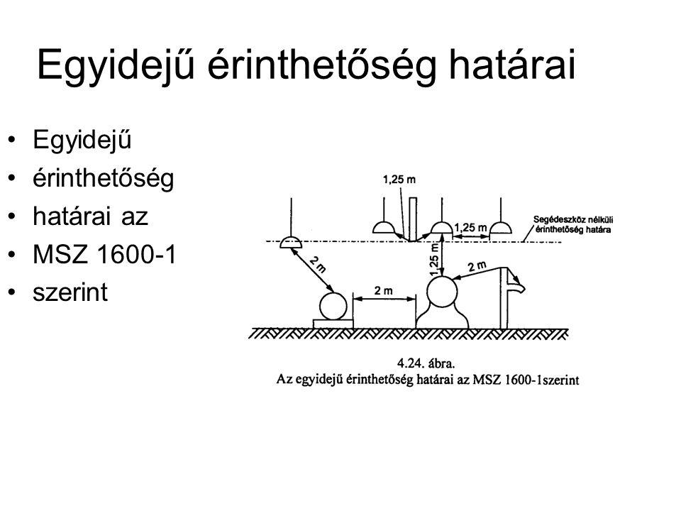 Egyidejű érinthetőség határai Egyidejű érinthetőség határai az MSZ 1600-1 szerint