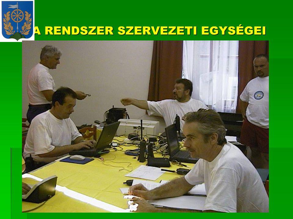 A RENDSZER SZERVEZETI EGYSÉGEI  Műveleti irányító központ.