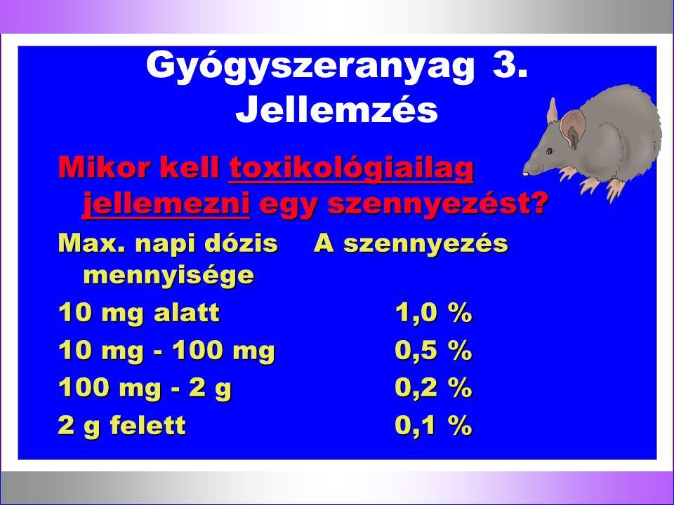 Gyógyszeranyag 3. Jellemzés Mikor kell toxikológiailag jellemezni egy szennyezést? Max. napi dózis A szennyezés mennyisége 10 mg alatt1,0 % 10 mg - 10
