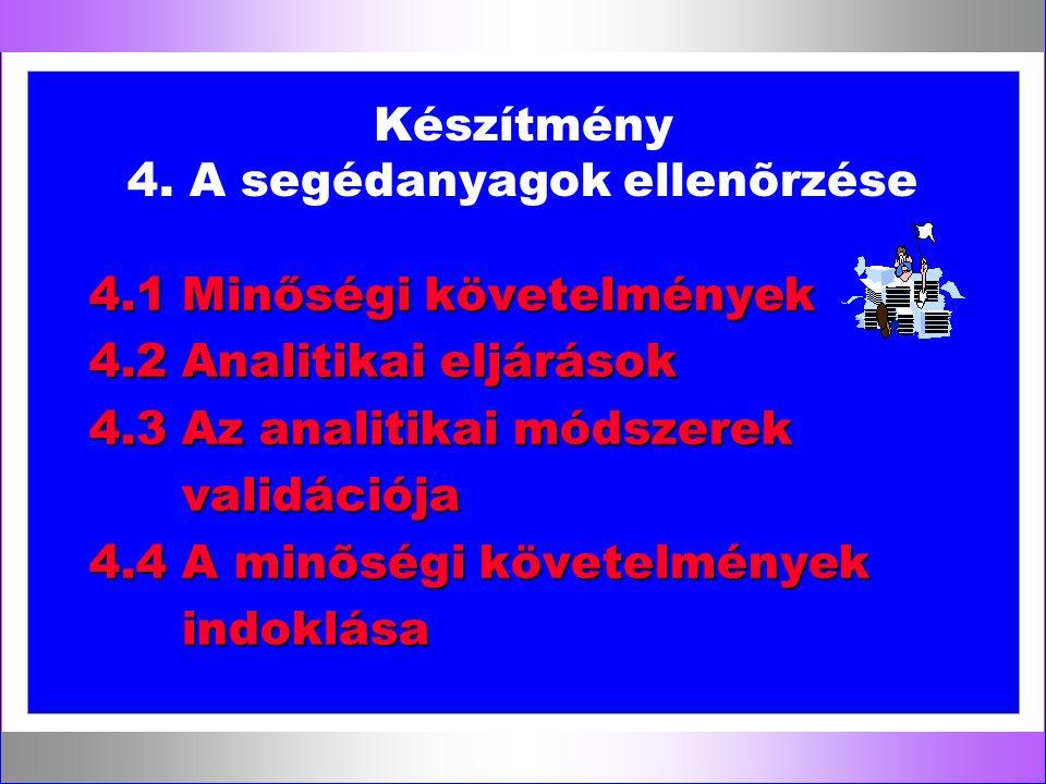 Készítmény 4. A segédanyagok ellenõrzése 4.1 Minőségi követelmények 4.2 Analitikai eljárások 4.3 Az analitikai módszerek validációja validációja 4.4 A