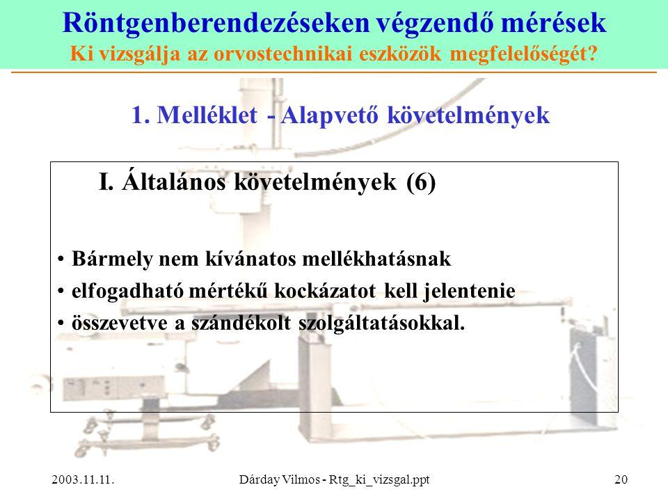 Röntgenberendezéseken végzendő mérések Ki vizsgálja az orvostechnikai eszközök megfelelőségét? 2003.11.11.Dárday Vilmos - Rtg_ki_vizsgal.ppt20 1. Mell