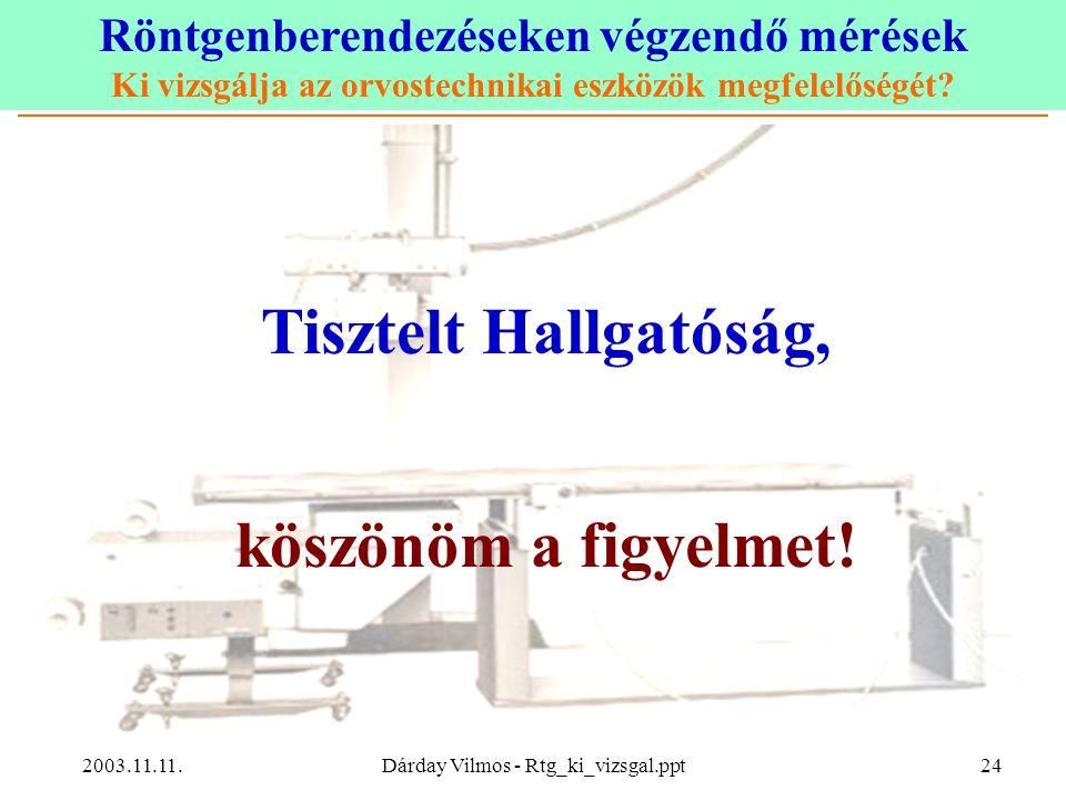 Röntgenberendezéseken végzendő mérések Ki vizsgálja az orvostechnikai eszközök megfelelőségét? 2003.11.11.Dárday Vilmos - Rtg_ki_vizsgal.ppt24 Tisztel