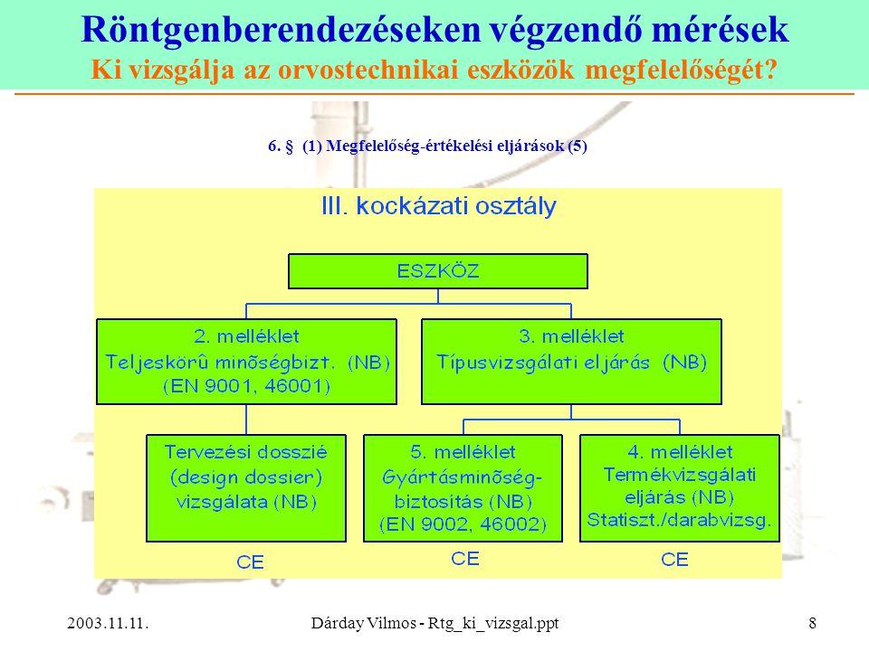 Röntgenberendezéseken végzendő mérések Ki vizsgálja az orvostechnikai eszközök megfelelőségét? 2003.11.11.Dárday Vilmos - Rtg_ki_vizsgal.ppt8 6. § (1)