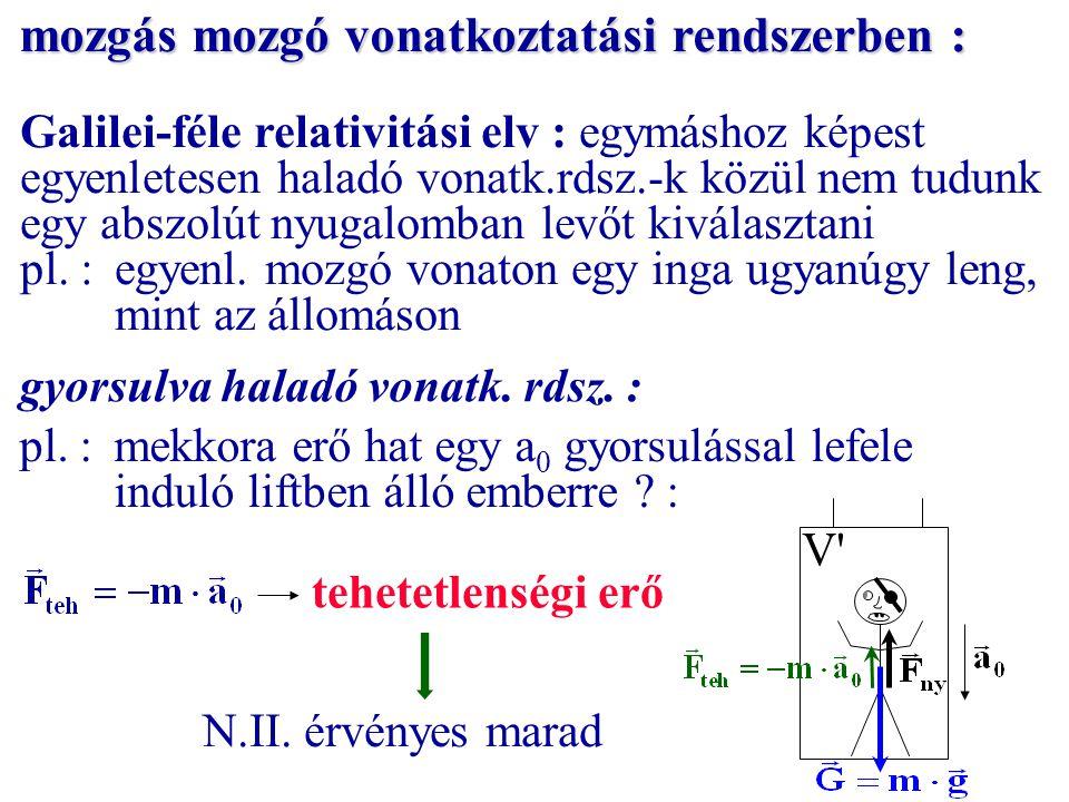 mozgás mozgó vonatkoztatási rendszerben : Galilei-féle relativitási elv : egymáshoz képest egyenletesen haladó vonatk.rdsz.-k közül nem tudunk egy abs