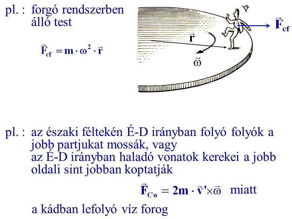 pl. :forgó rendszerben álló test pl. :az északi féltekén É-D irányban folyó folyók a jobb partjukat mossák, vagy az É-D irányban haladó vonatok kereke