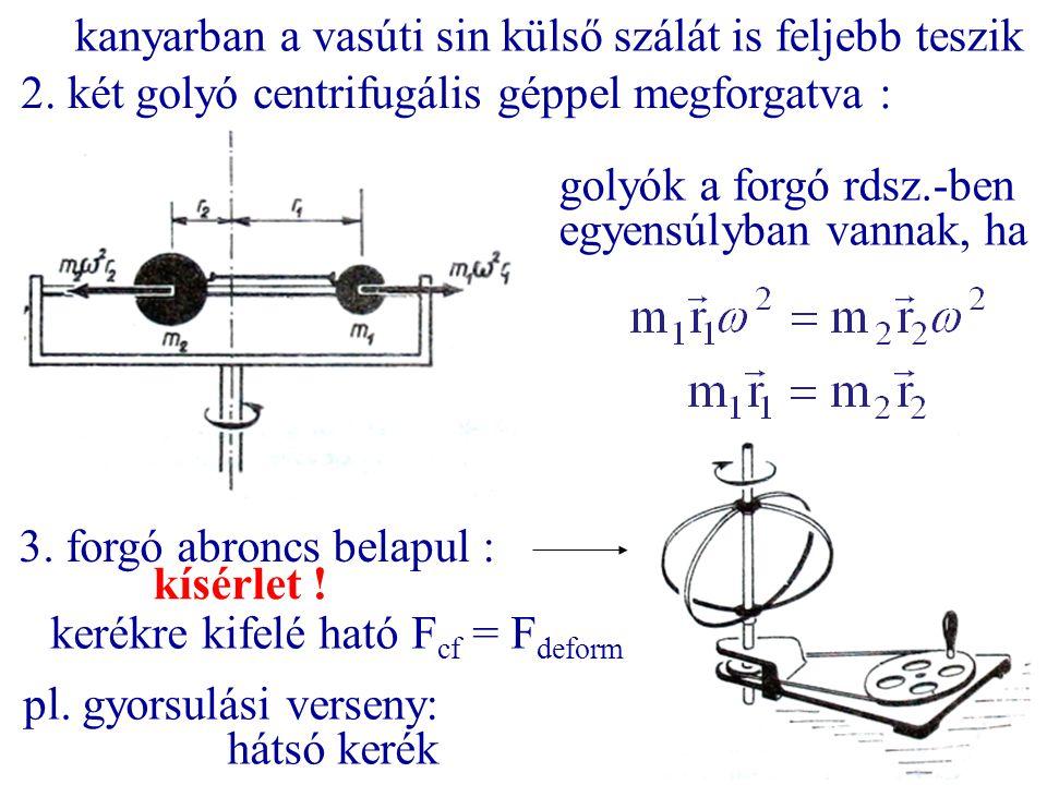 kanyarban a vasúti sin külső szálát is feljebb teszik 2. két golyó centrifugális géppel megforgatva : golyók a forgó rdsz.-ben egyensúlyban vannak, ha