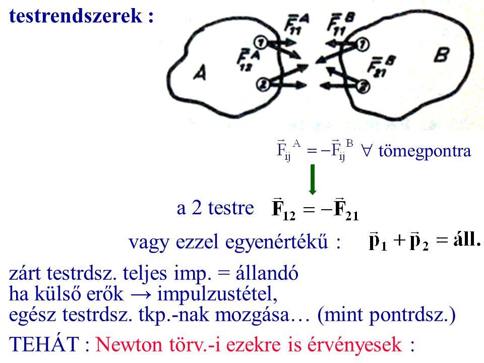 TEHÁT : Newton törv.-i ezekre is érvényesek : vagy ezzel egyenértékű : testrendszerek :  tömegpontra a 2 testre zárt testrdsz. teljes imp. = állandó