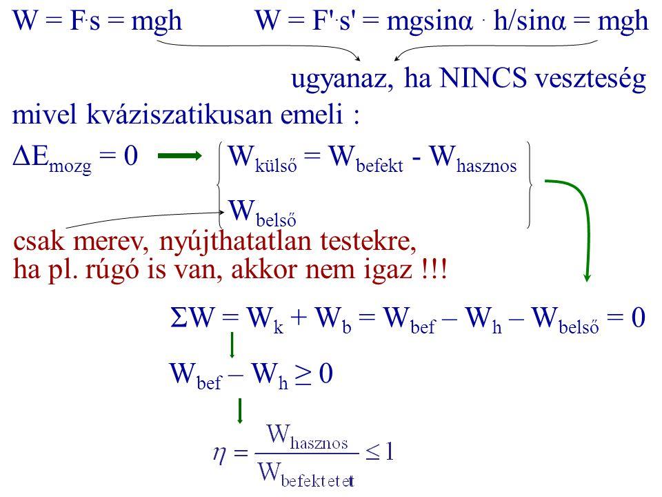W = F. s = mghW = F'. s' = mgsinα. h/sinα = mgh ugyanaz, ha NINCS veszteség mivel kváziszatikusan emeli : ΔE mozg = 0 W külső = W befekt - W hasznos W