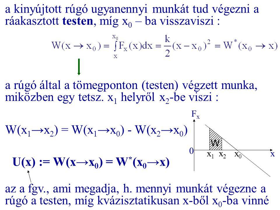 a kinyújtott rúgó ugyanennyi munkát tud végezni a ráakasztott testen, míg x 0 – ba visszaviszi : x FxFx 0 x1x1 x0x0 W x2x2 a rúgó által a tömegponton