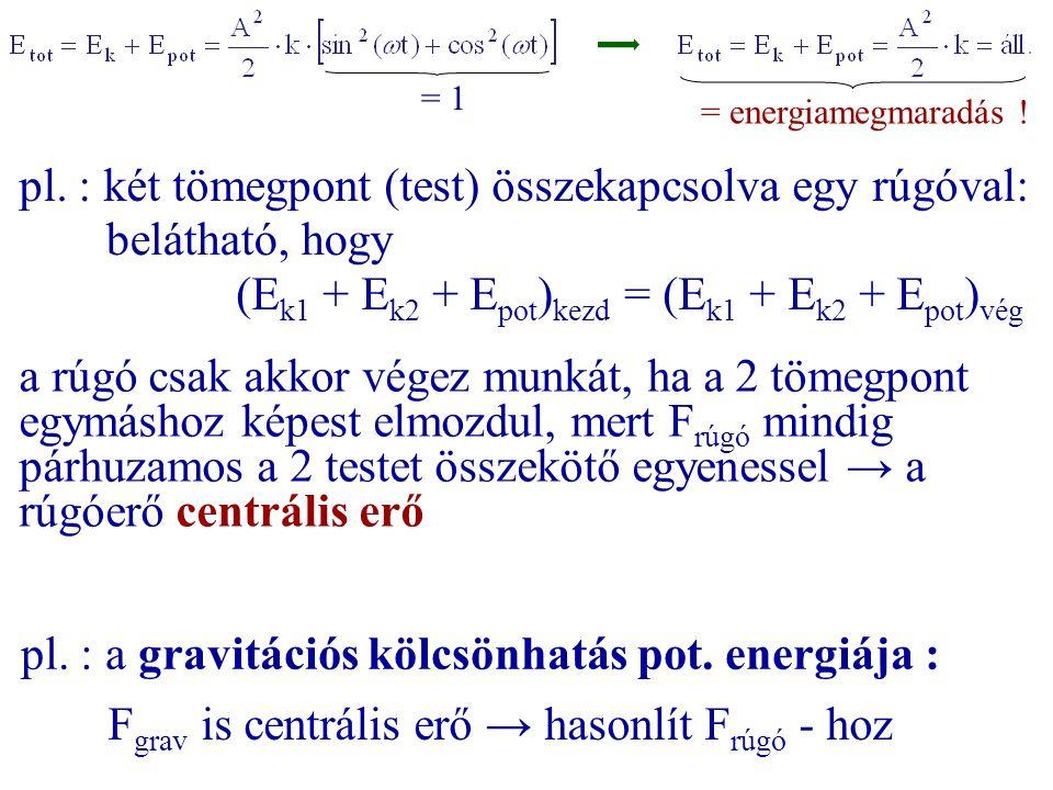 = energiamegmaradás ! pl. : két tömegpont (test) összekapcsolva egy rúgóval: (E k1 + E k2 + E pot ) kezd = (E k1 + E k2 + E pot ) vég belátható, hogy