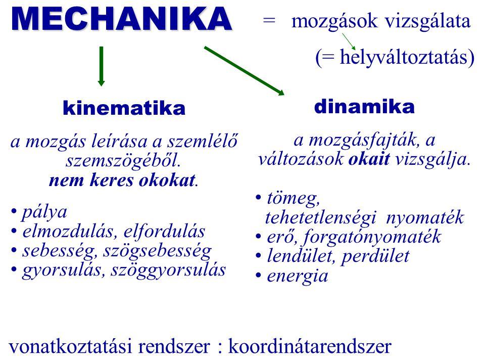 MECHANIKA kinematika a mozgás leírása a szemlélő szemszögéből. nem keres okokat. pálya elmozdulás, elfordulás sebesség, szögsebesség gyorsulás, szöggy