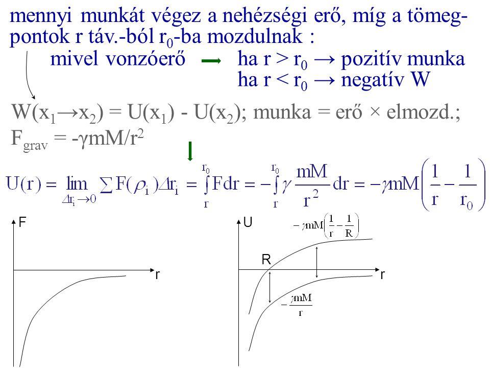 mennyi munkát végez a nehézségi erő, míg a tömeg- pontok r táv.-ból r 0 -ba mozdulnak : mivel vonzóerőha r > r 0 → pozitív munka ha r < r 0 → negatív