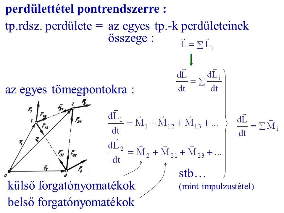 perdülettétel pontrendszerre : tp.rdsz. perdülete =az egyes tp.-k perdületeinek összege : az egyes tömegpontokra : stb… (mint impulzustétel) külső for