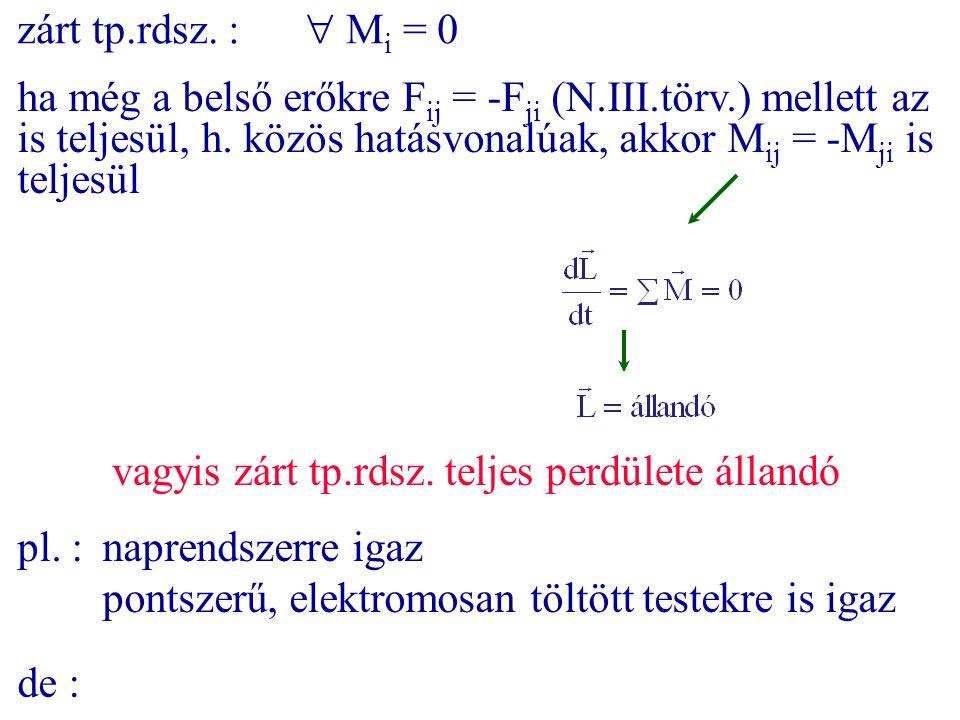 zárt tp.rdsz. :  M i = 0 ha még a belső erőkre F ij = -F ji (N.III.törv.) mellett az is teljesül, h. közös hatásvonalúak, akkor M ij = -M ji is telje