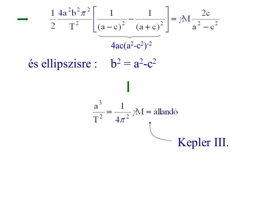4ac(a 2 -c 2 ) -2 és ellipszisre :b 2 = a 2 -c 2 Kepler III.