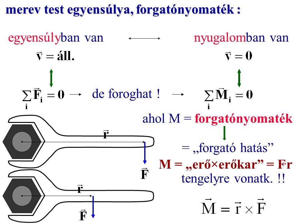 """merev test egyensúlya, forgatónyomaték : egyensúlyban van nyugalomban van ahol M = forgatónyomaték = """"forgató hatás"""" M = """"erő×erőkar"""" = F. r tengelyre"""