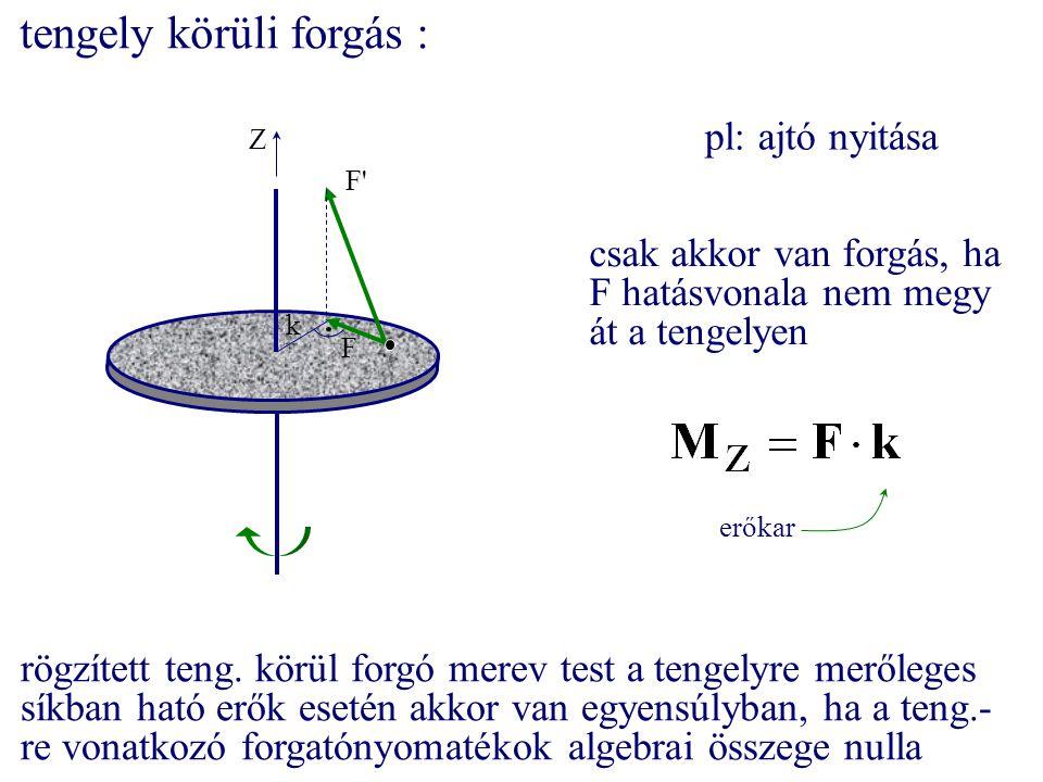 Z F'F' F k pl: ajtó nyitása csak akkor van forgás, ha F hatásvonala nem megy át a tengelyen rögzített teng. körül forgó merev test a tengelyre merőleg