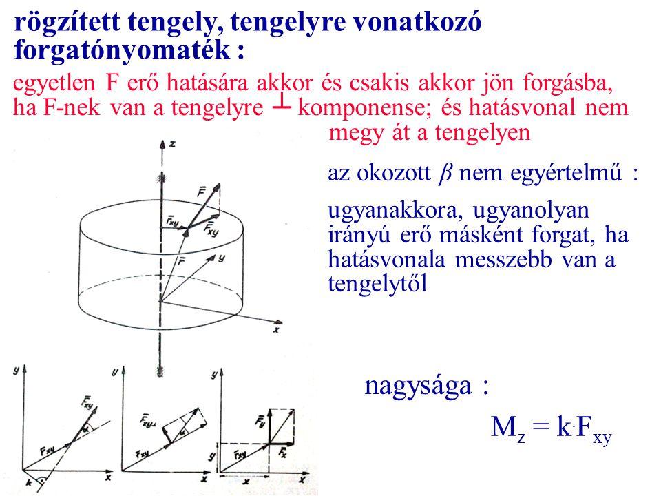 rögzített tengely, tengelyre vonatkozó forgatónyomaték : egyetlen F erő hatására akkor és csakis akkor jön forgásba, ha F-nek van a tengelyre ┴ kompon