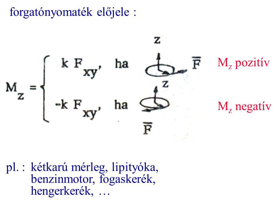 forgatónyomaték előjele : M z pozitív M z negatív pl. :kétkarú mérleg, lipityóka, benzinmotor, fogaskerék, hengerkerék, …