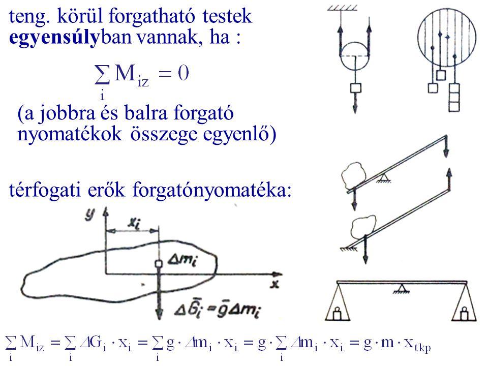 teng. körül forgatható testek egyensúlyban vannak, ha : (a jobbra és balra forgató nyomatékok összege egyenlő) térfogati erők forgatónyomatéka: