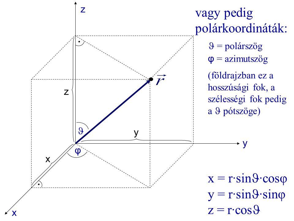 z y x φ φ = azimutszög (földrajzban ez a hosszúsági fok, a szélességi fok pedig a pótszöge) = polárszög x = r·sin ·cosφ y = r·sin ·sinφ z = r·cos z y