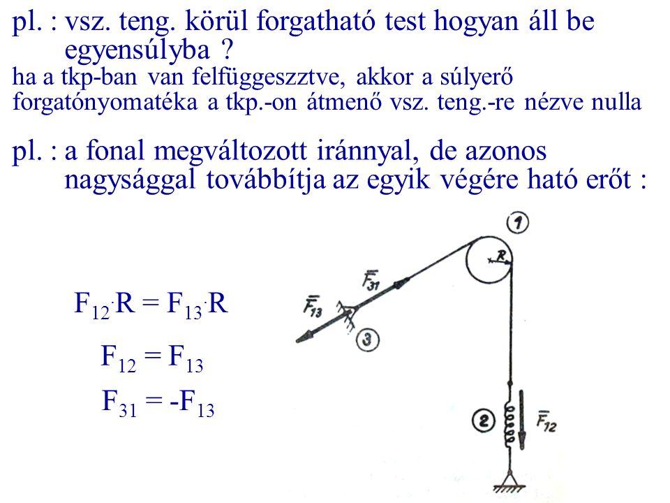 pl. :vsz. teng. körül forgatható test hogyan áll be egyensúlyba ? ha a tkp-ban van felfüggeszztve, akkor a súlyerő forgatónyomatéka a tkp.-on átmenő v