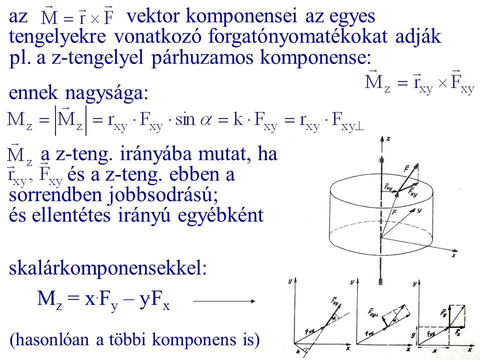 az vektor komponensei az egyes tengelyekre vonatkozó forgatónyomatékokat adják pl. a z-tengelyel párhuzamos komponense: ennek nagysága: a z-teng. irán