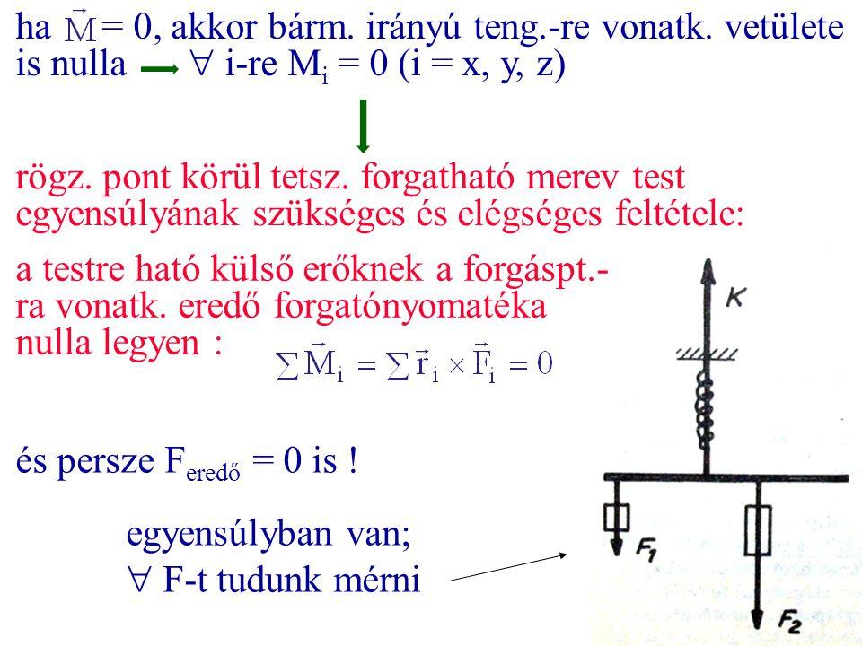 ha= 0, akkor bárm. irányú teng.-re vonatk. vetülete is nulla  i-re M i = 0 (i = x, y, z) rögz. pont körül tetsz. forgatható merev test egyensúlyának