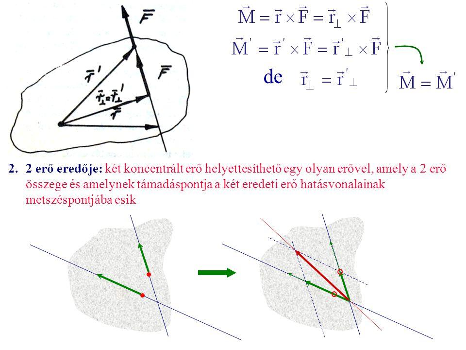2.2 erő eredője: két koncentrált erő helyettesíthető egy olyan erővel, amely a 2 erő összege és amelynek támadáspontja a két eredeti erő hatásvonalain
