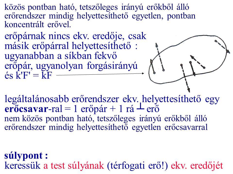 legáltalánosabb erőrendszer ekv. helyettesíthető egy erőcsavar-ral = 1 erőpár + 1 rá ┴ erő közös pontban ható, tetszőleges irányú erőkből álló erőrend